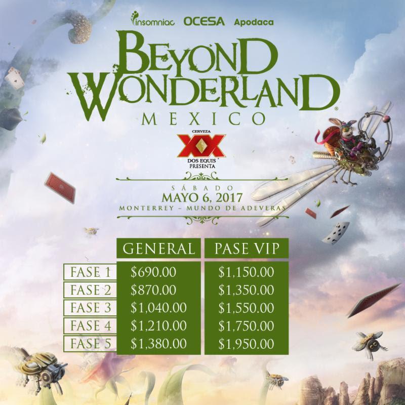 Beyond Wonderland México