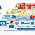 OCESA y Citibanamex presentan el primer festival virtual