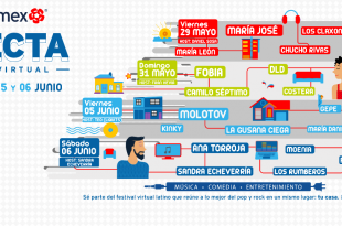Citibanamex Conecta